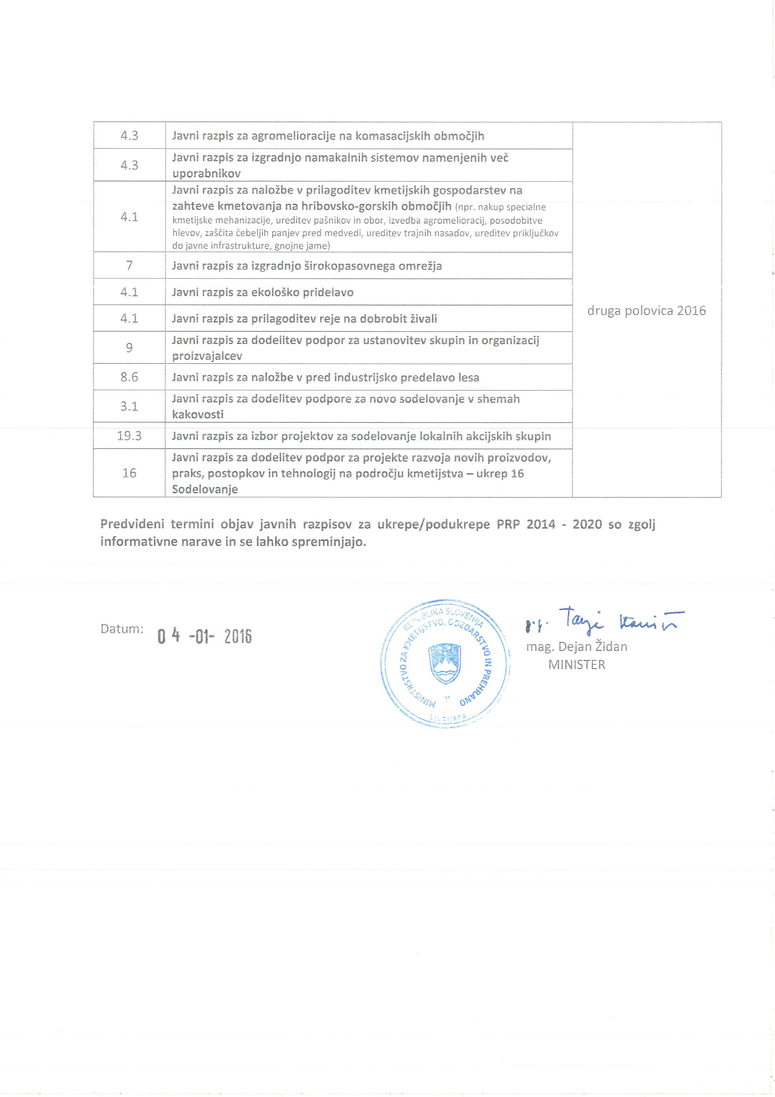 2016_1_4_Okvirni_terminski_nacrt_JR_PRP-2